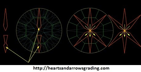 formation process for arrows patterning in diamond cutting